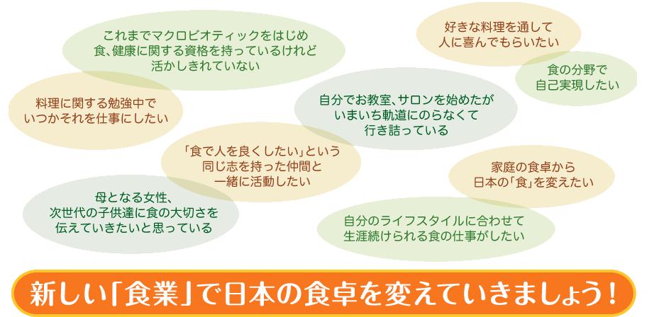 「これまでマクロビオティックをはじめ、食・健康に関する資格を持っているけど活かしきれていない」「料理に関する勉強中でいつかそれを仕事にしたい」新しい職業で日本の食卓を変えて行きましょう!